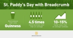 Breadcrumb_PRO_2015_StPattys_Inforgraphic_hlee